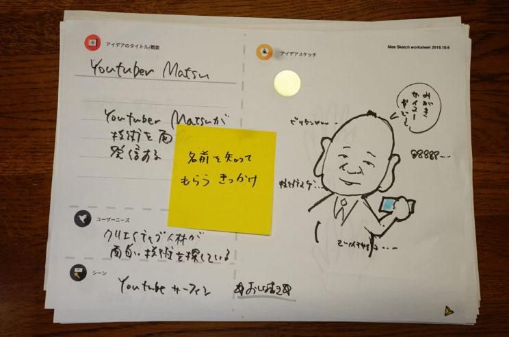 YouTubeで技術を紹介!