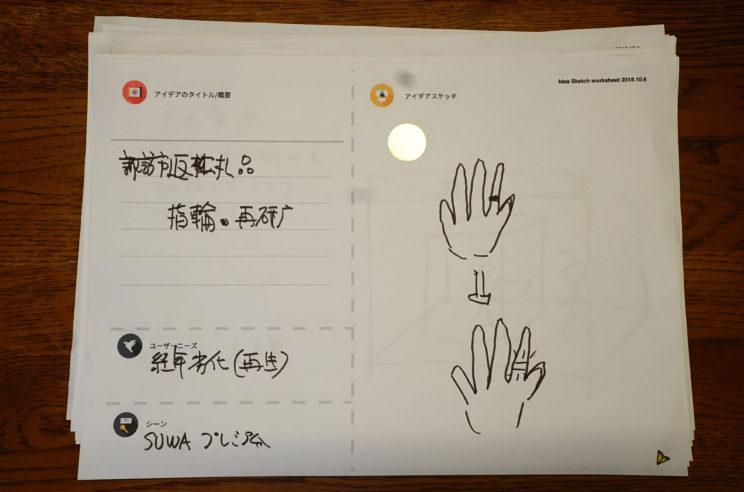 後に「suwa megami」につながるアクセサリーをつくるアイデア