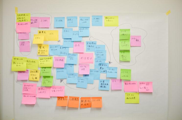 付箋で書き出したアイデアを整理して客観的に見れるようにする
